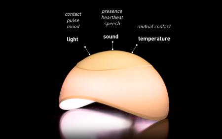 Juno's sensoric channels