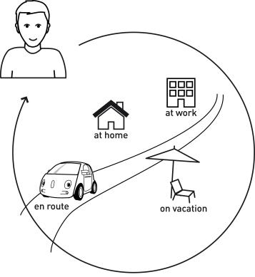 IoT-Prinzip-System_zeichnung