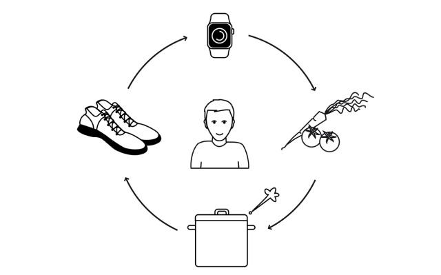 Bett strichzeichnung  User Centred IoT-Design | Something with Media